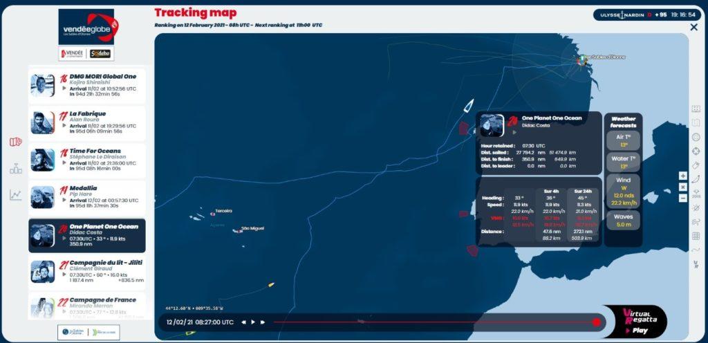 didac costa Vendée Globe - regata veleros